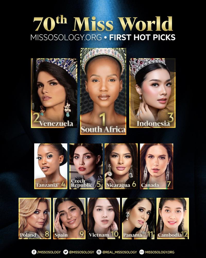 Đỗ Hà được dự đoán lọt tốp 10 Miss World 2021 - ảnh 2